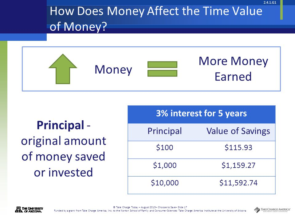 2.4.1.G1 © Take Charge Today – August 2013– Choose to Save– Slide 17 Funded by a grant from Take Charge America, Inc.