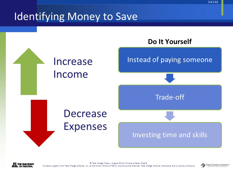 2.4.1.G1 © Take Charge Today – August 2013– Choose to Save– Slide 8 Funded by a grant from Take Charge America, Inc.
