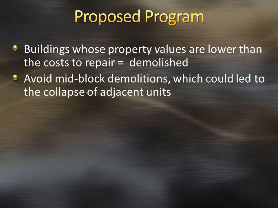 Buildings whose property values are lower than the costs to repair = demolished Avoid mid-block demolitions, which could led to the collapse of adjacent units