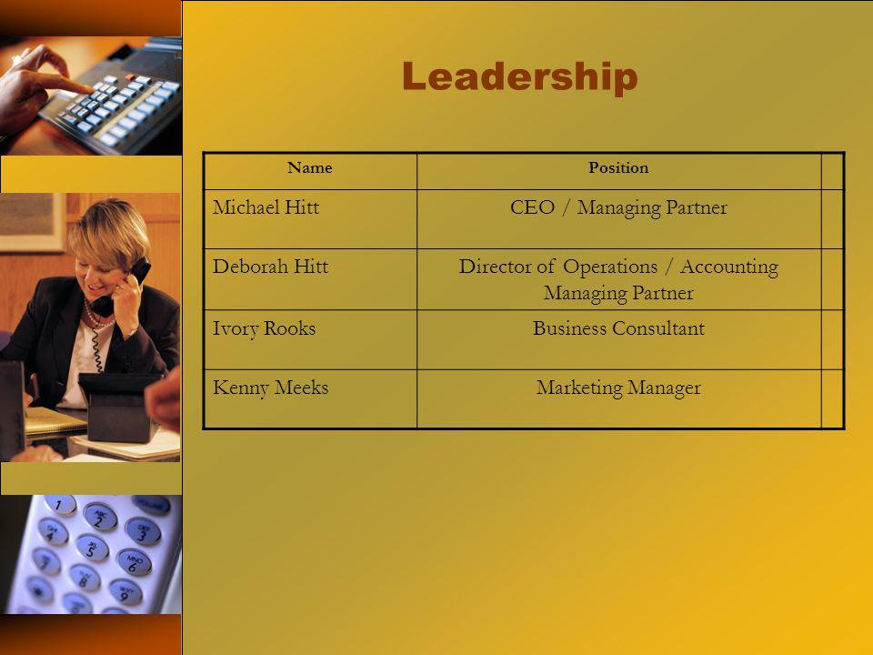 Leadership NamePosition Michael HittCEO / Managing Partner Deborah HittDirector of Operations / Accounting Managing Partner Ivory RooksBusiness Consultant Kenny MeeksMarketing Manager