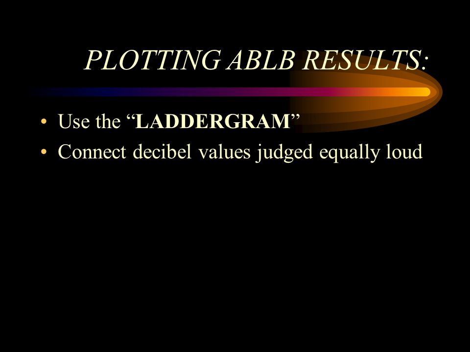 PLOTTING ABLB RESULTS: Use the LADDERGRAM Connect decibel values judged equally loud