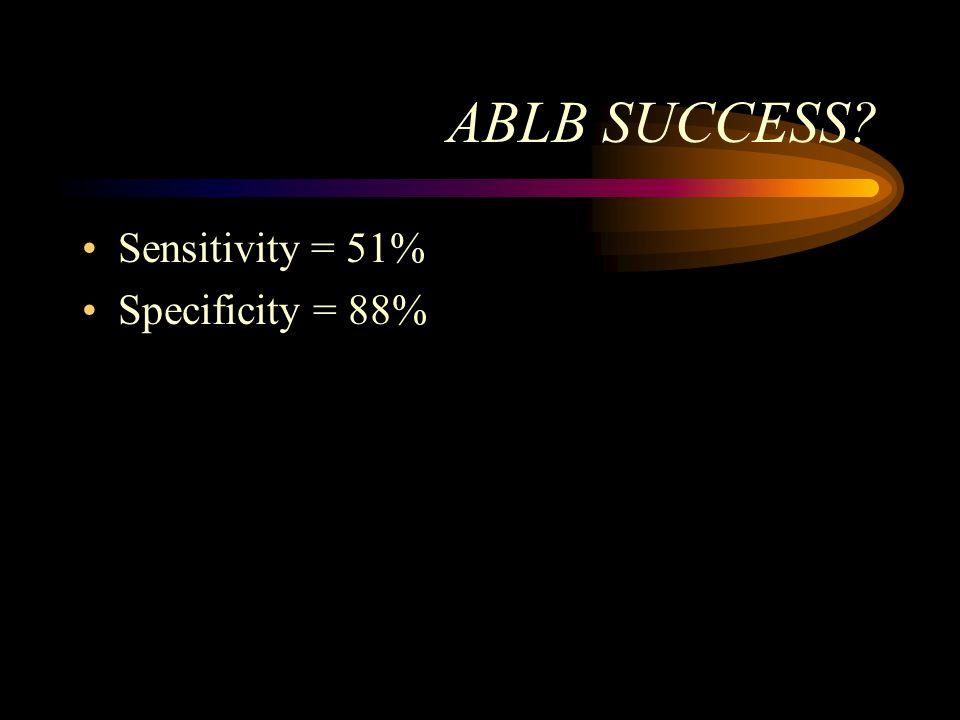 ABLB SUCCESS? Sensitivity = 51% Specificity = 88%