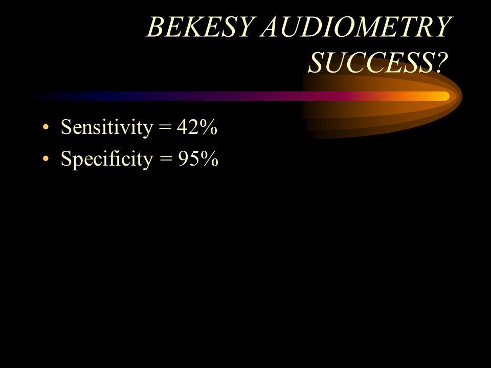 BEKESY AUDIOMETRY SUCCESS? Sensitivity = 42% Specificity = 95%