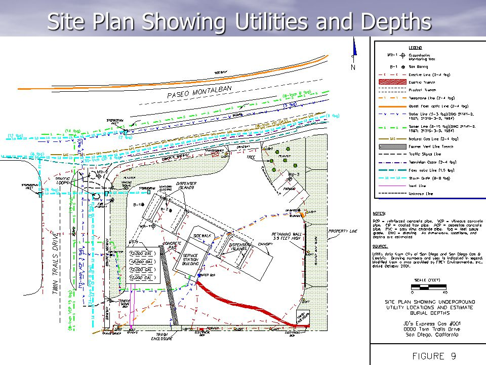 Site Plan Showing Utilities and Depths