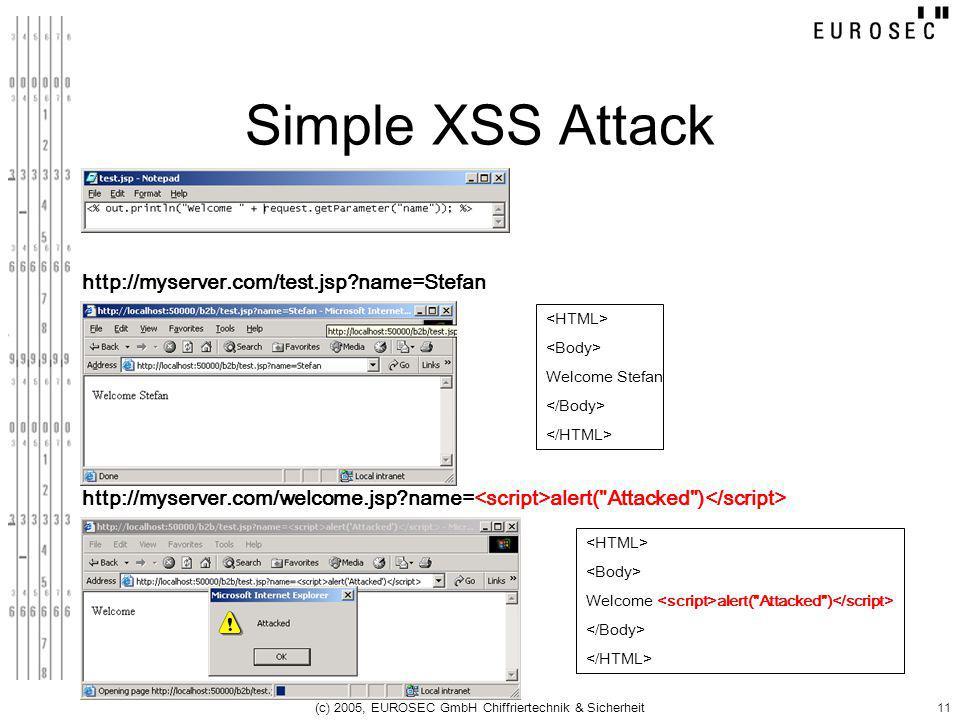 (c) 2005, EUROSEC GmbH Chiffriertechnik & Sicherheit11 Simple XSS Attack http://myserver.com/test.jsp?name=Stefan http://myserver.com/welcome.jsp?name