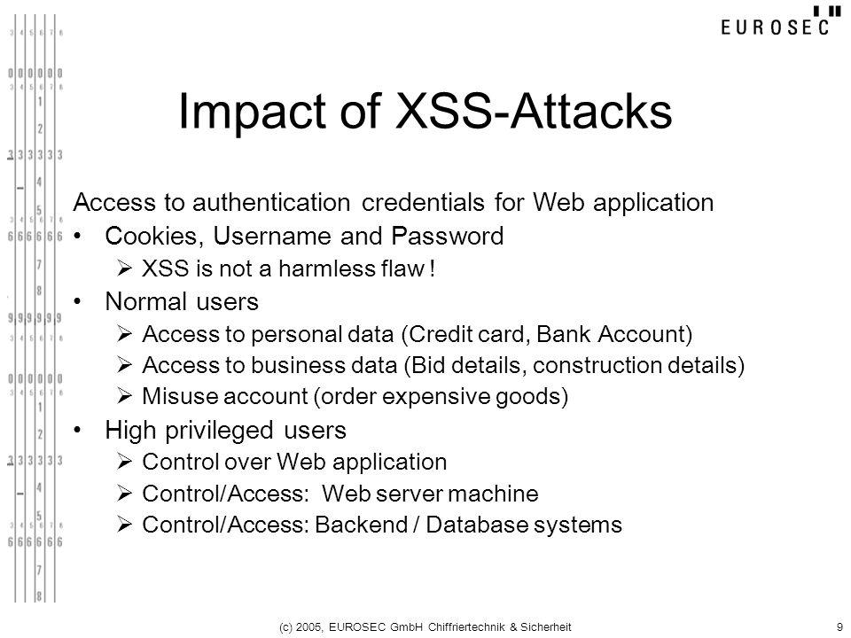 (c) 2005, EUROSEC GmbH Chiffriertechnik & Sicherheit9 Impact of XSS-Attacks Access to authentication credentials for Web application Cookies, Username