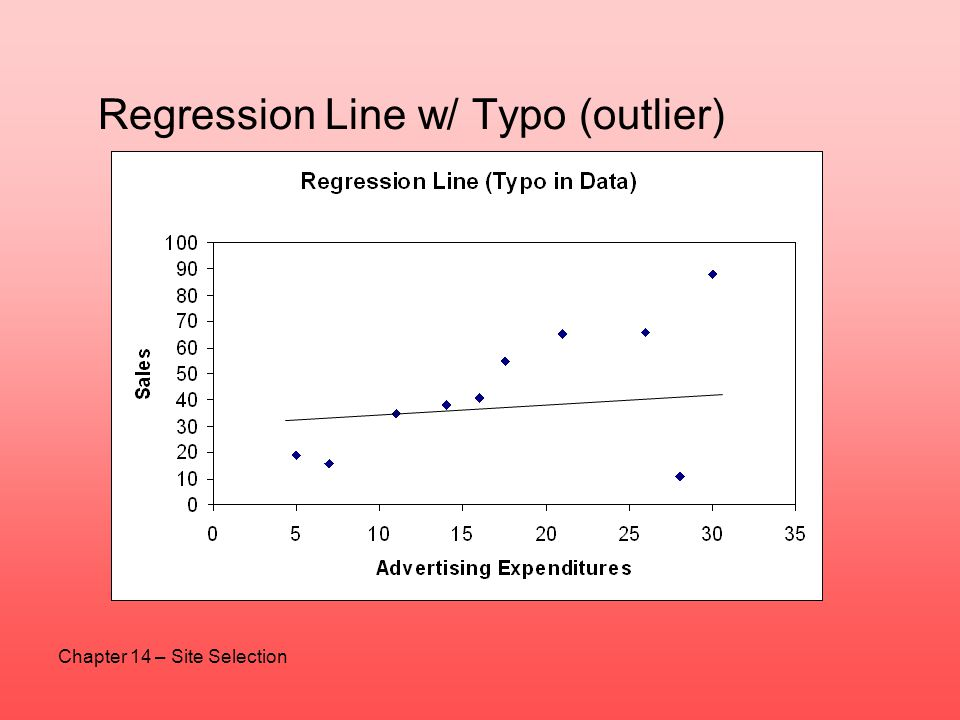 Regression Line w/ Typo (outlier) Chapter 14 – Site Selection