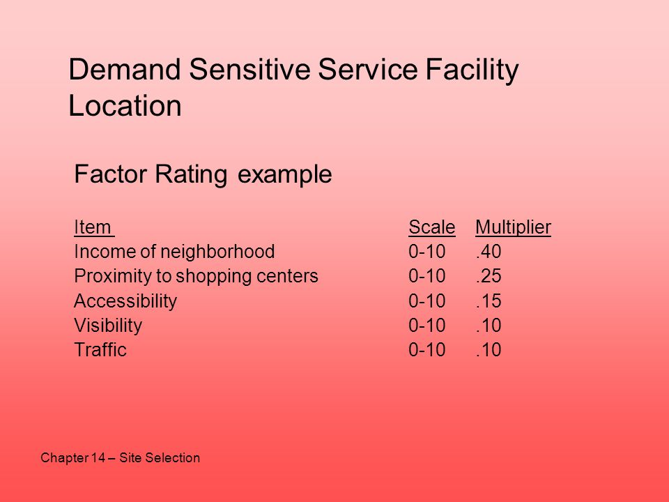 Demand Sensitive Service Facility Location Factor Rating example Item ScaleMultiplier Income of neighborhood0-10.40 Proximity to shopping centers0-10.