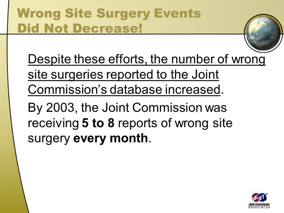 16 Wrong Site Surgery Events Did Not Decrease! Despite these efforts, the number of wrong site surgeries reported to the Joint Commissions database in