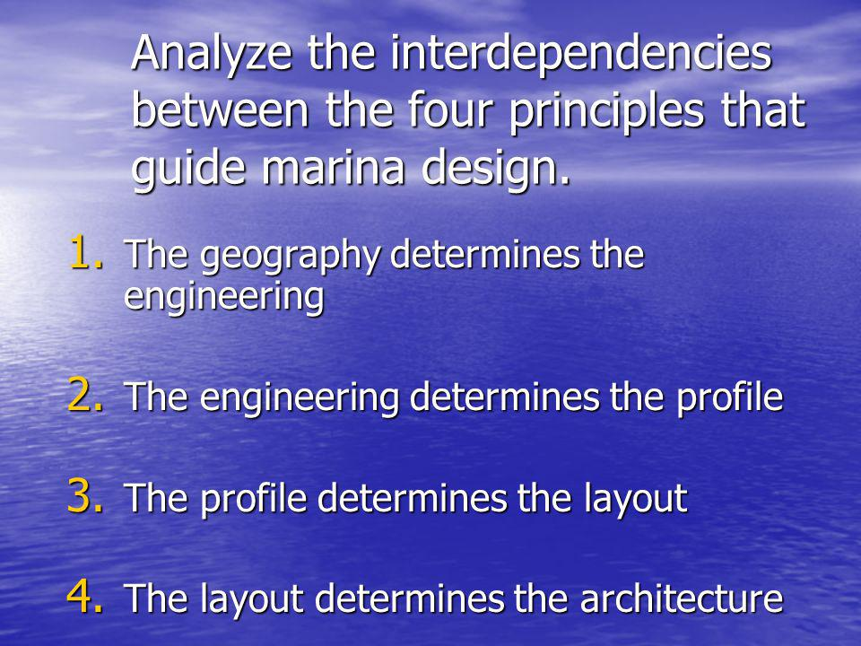 Analyze the interdependencies between the four principles that guide marina design. 1. The geography determines the engineering 2. The engineering det