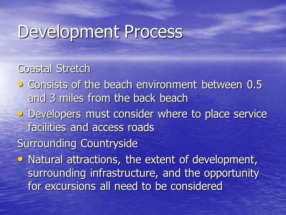 Development Process Coastal Stretch Consists of the beach environment between 0.5 and 3 miles from the back beach Consists of the beach environment be