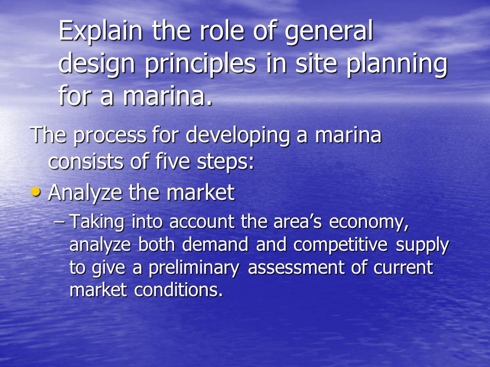Explain the role of general design principles in site planning for a marina. The process for developing a marina consists of five steps: Analyze the m
