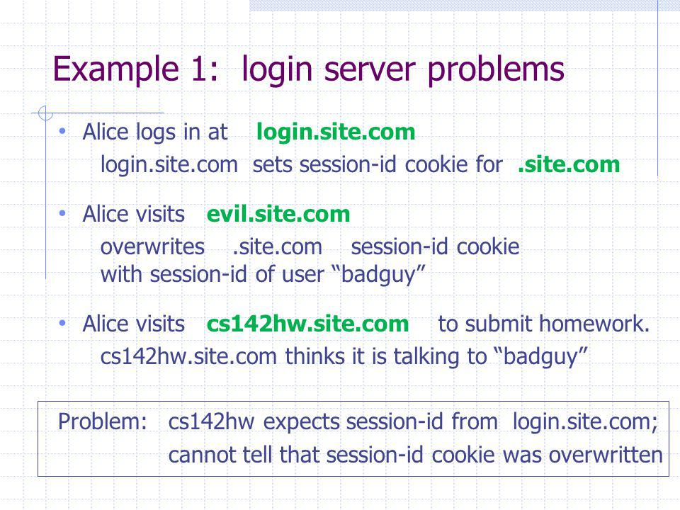 Example 1: login server problems Alice logs in at login.site.com login.site.com sets session-id cookie for.site.com Alice visits evil.site.com overwrites.site.com session-id cookie with session-id of user badguy Alice visits cs142hw.site.com to submit homework.