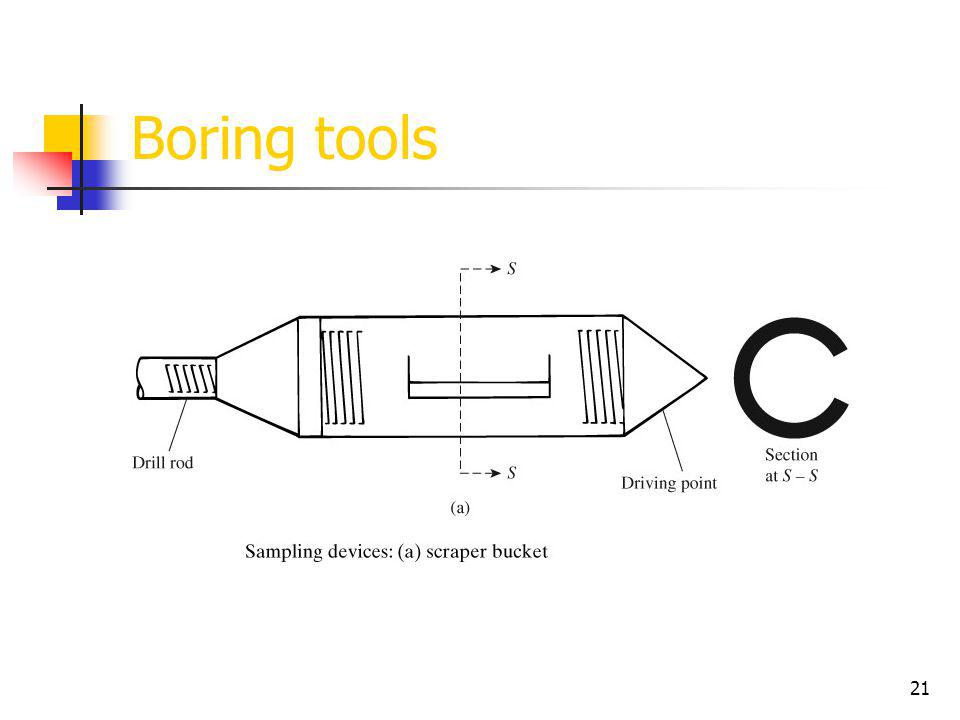 20 Boring tools