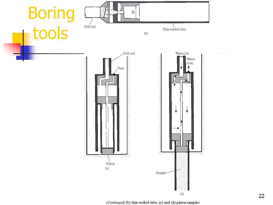 21 Boring tools