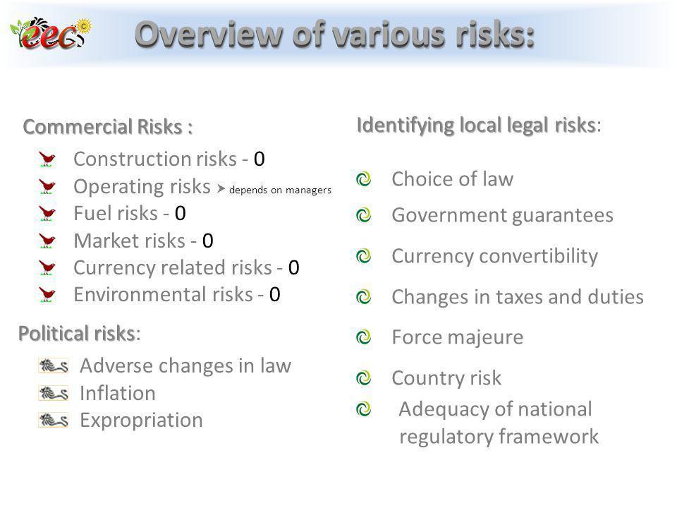 Commercial Risks : Commercial Risks : Construction risks - 0 Operating risks depends on managers Fuel risks - 0 Market risks - 0 Currency related risk