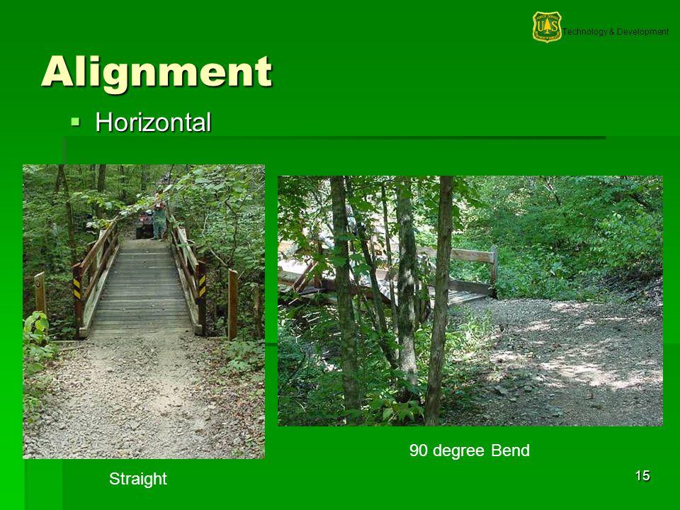 Technology & Development 15 Alignment Horizontal Horizontal Straight 90 degree Bend
