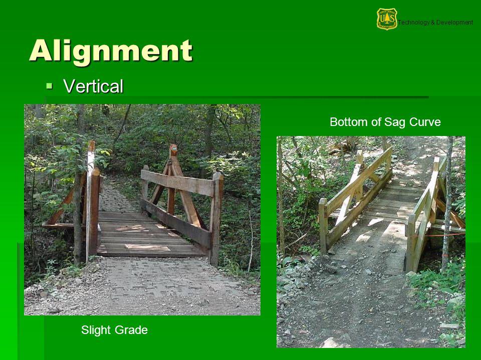 Technology & Development 16 Alignment Vertical Vertical Slight Grade Bottom of Sag Curve