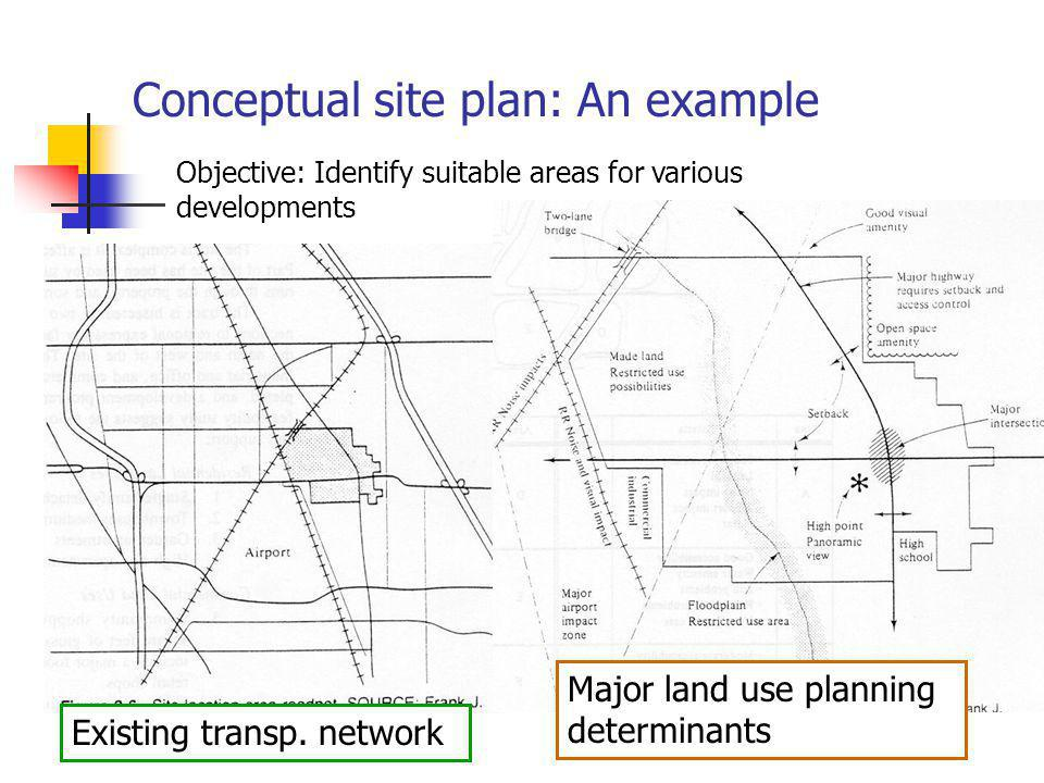 Conceptual site plan: An example Objective: Identify suitable areas for various developments Existing transp. network Major land use planning determin
