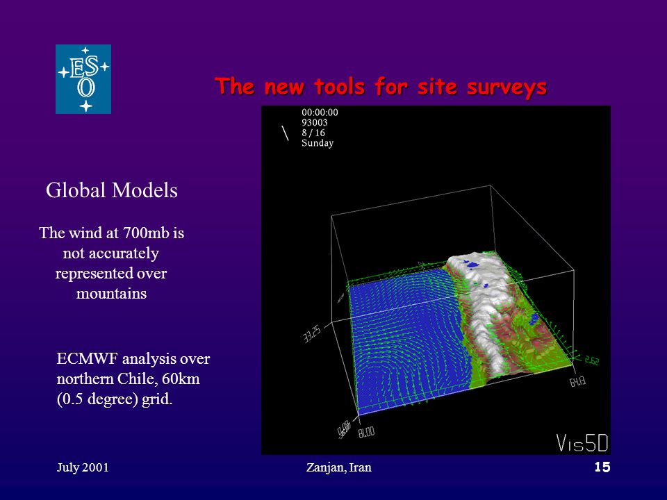 July 2001Zanjan, Iran15 The new tools for site surveys Global Models The wind at 700mb is not accurately represented over mountains ECMWF analysis ove