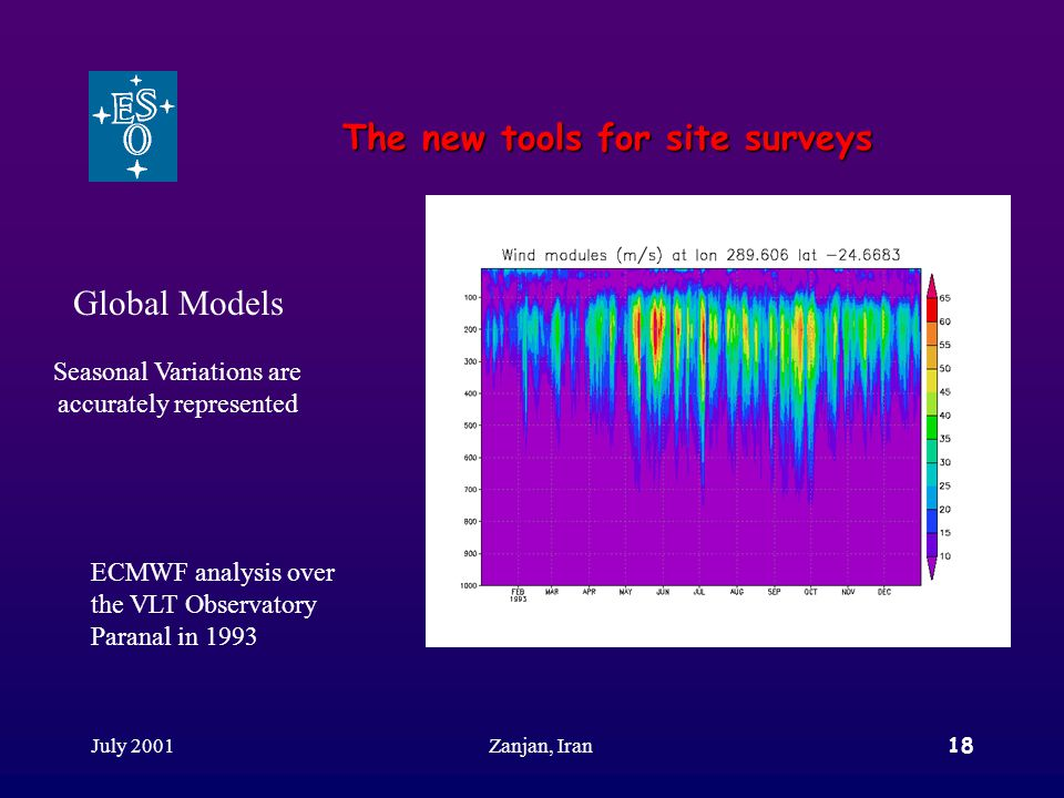 July 2001Zanjan, Iran18 The new tools for site surveys Global Models Seasonal Variations are accurately represented ECMWF analysis over the VLT Observatory Paranal in 1993
