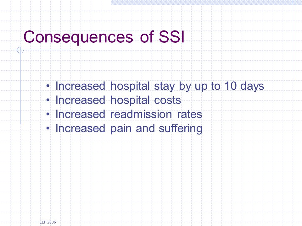 LLF 2006 Consequences of SSI Increased hospital stay by up to 10 days Increased hospital costs Increased readmission rates Increased pain and sufferin
