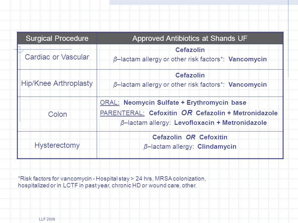 Surgical ProcedureApproved Antibiotics at Shands UF Cardiac or Vascular Cefazolin β–lactam allergy or other risk factors*: Vancomycin Hip/Knee Arthrop