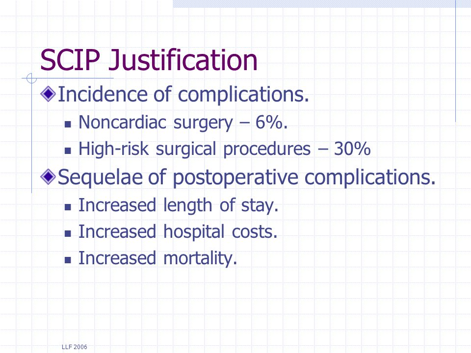 LLF 2006 SCIP Justification Incidence of complications. Noncardiac surgery – 6%. High-risk surgical procedures – 30% Sequelae of postoperative complic