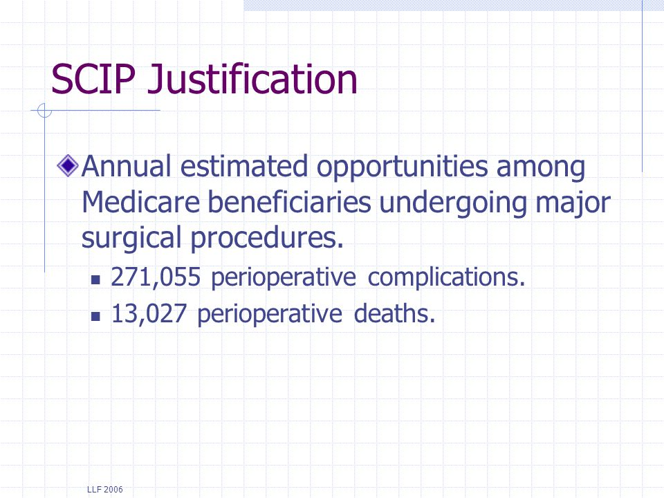 LLF 2006 SCIP Justification Annual estimated opportunities among Medicare beneficiaries undergoing major surgical procedures. 271,055 perioperative co