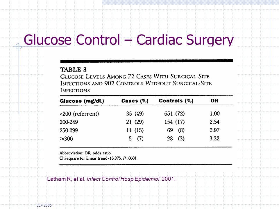 LLF 2006 Glucose Control – Cardiac Surgery Latham R, et al. Infect Control Hosp Epidemiol. 2001.