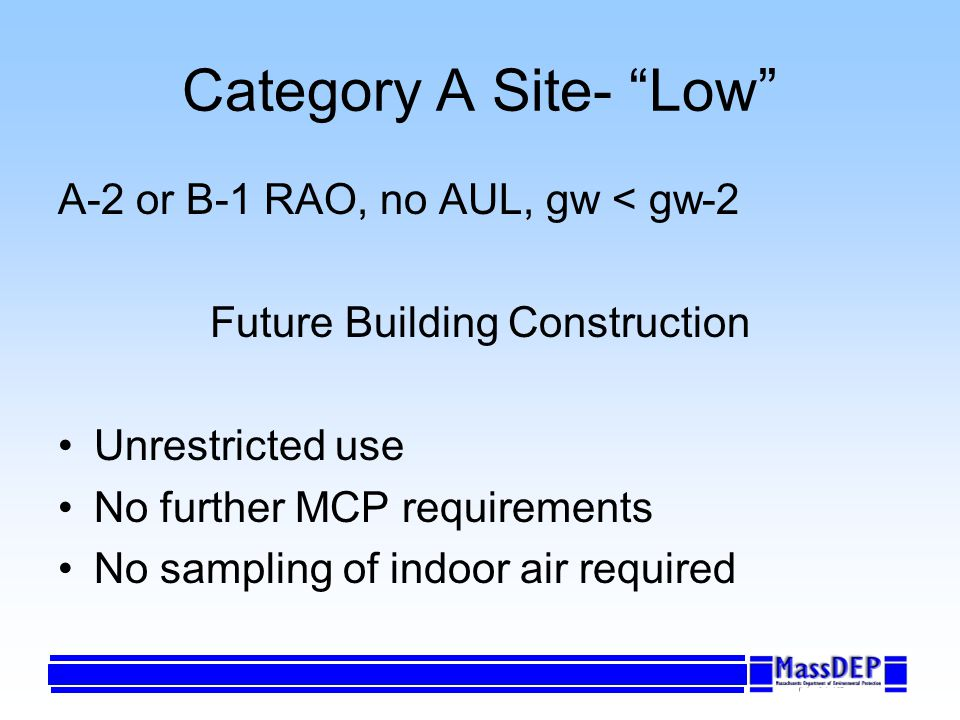Category A Site- Low A-2 or B-1 RAO, no AUL, gw < gw-2 Future Building Construction Unrestricted use No further MCP requirements No sampling of indoor