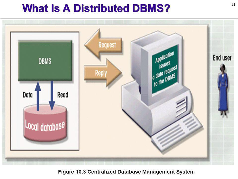 11 What Is A Distributed DBMS? Figure 10.3 Centralized Database Management System
