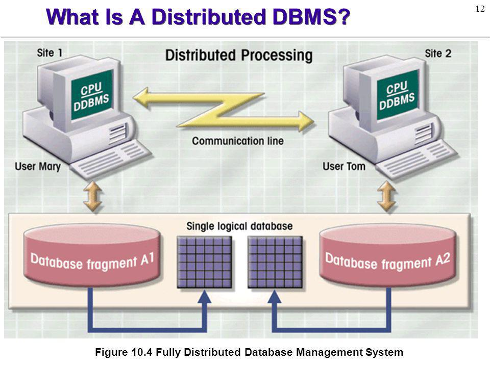12 What Is A Distributed DBMS? Figure 10.4 Fully Distributed Database Management System