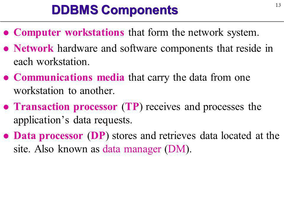 13 DDBMS Components l Computer workstations that form the network system. l Network hardware and software components that reside in each workstation.