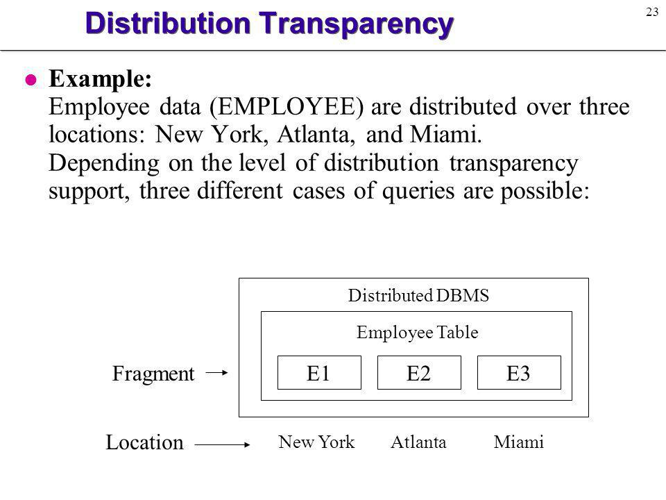 24 Distribution Transparency l When a DBMS support fragmentation transparency the user views a single logical database u SELECT * FROM EMPLOYEE WHERE SALARY > 50000;