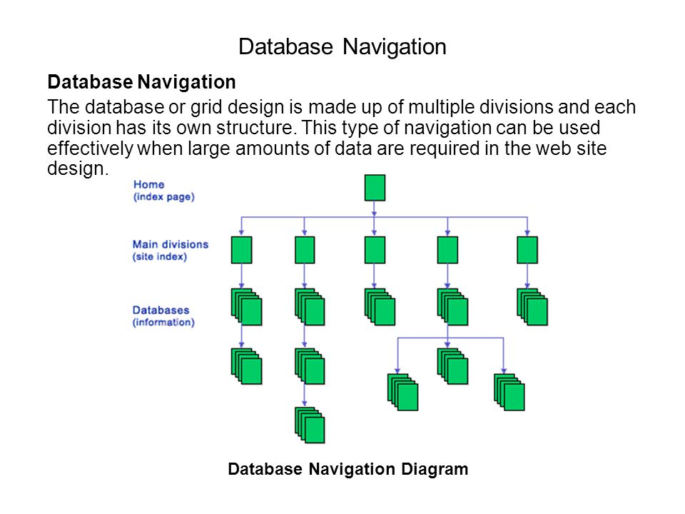 Database Navigation The database or grid design is made up of multiple divisions and each division has its own structure. This type of navigation can