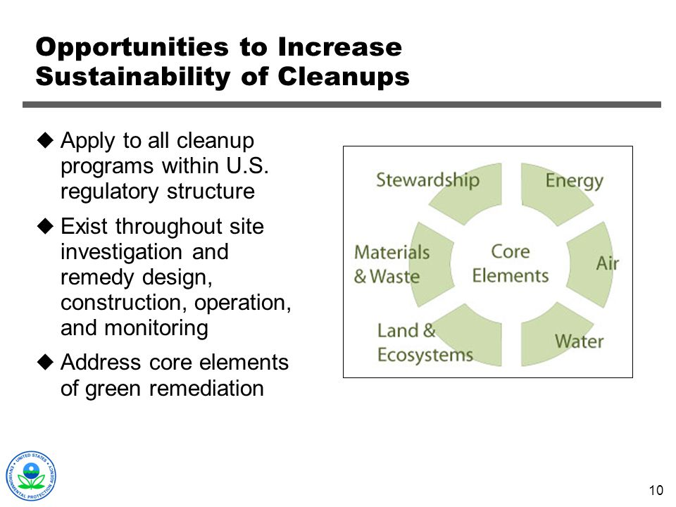 10 Opportunities to Increase Sustainability of Cleanups Apply to all cleanup programs within U.S. regulatory structure Exist throughout site investiga