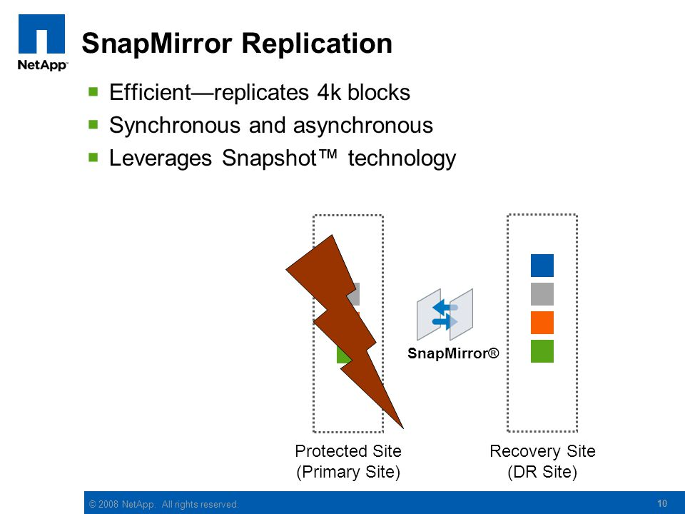 © 2008 NetApp. All rights reserved. SnapMirror Replication Efficientreplicates 4k blocks Synchronous and asynchronous Leverages Snapshot technology 10