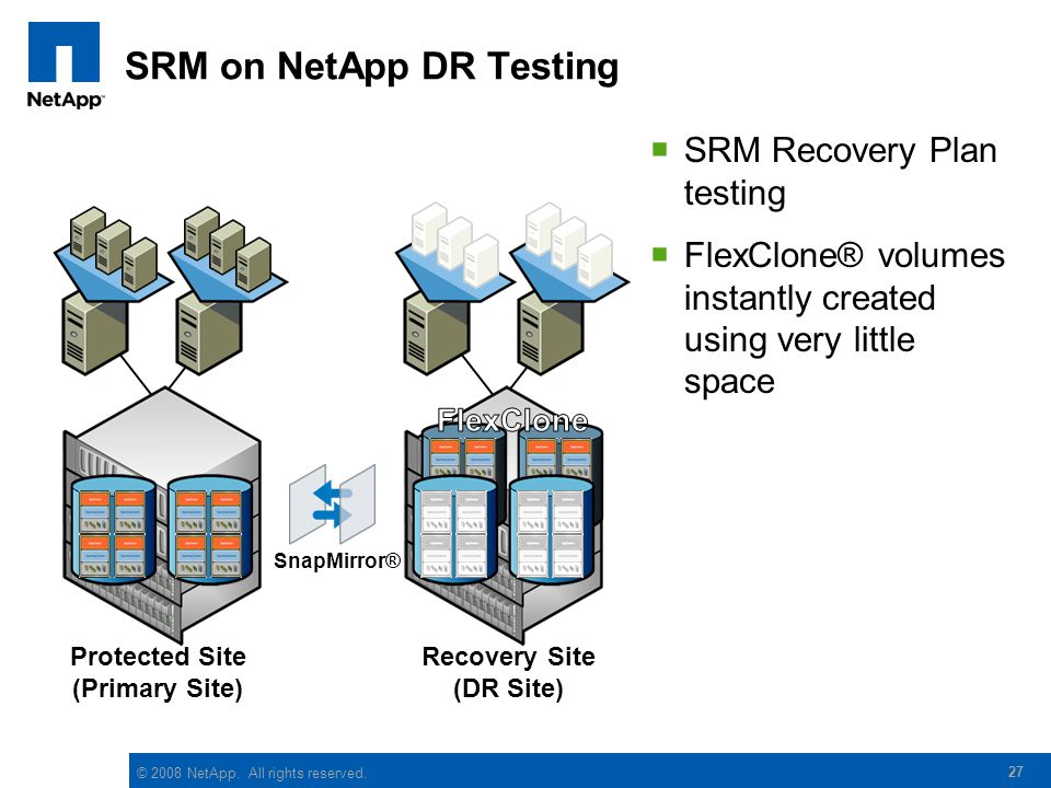 © 2008 NetApp. All rights reserved. SRM on NetApp DR Testing Protected Site (Primary Site) Recovery Site (DR Site) 27 SnapMirror® SRM Recovery Plan te