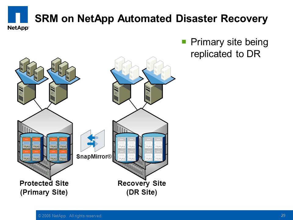 © 2008 NetApp. All rights reserved. SRM on NetApp Automated Disaster Recovery Protected Site (Primary Site) Recovery Site (DR Site) 29 SnapMirror® Pri