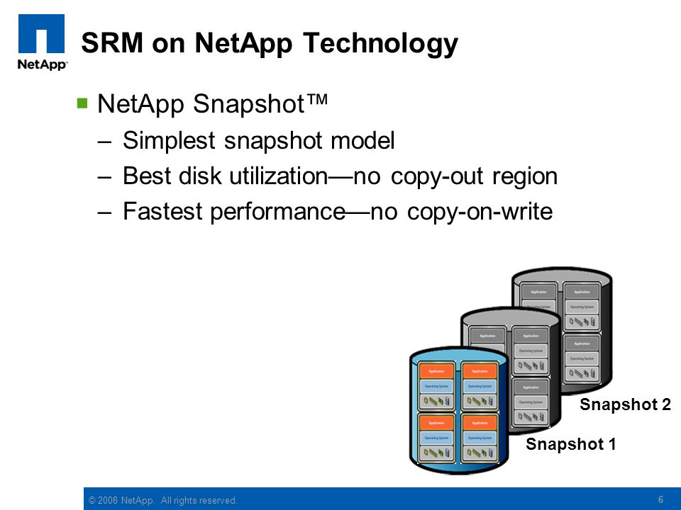 © 2008 NetApp. All rights reserved. SRM on NetApp Technology NetApp Snapshot –Simplest snapshot model –Best disk utilizationno copy-out region –Fastes