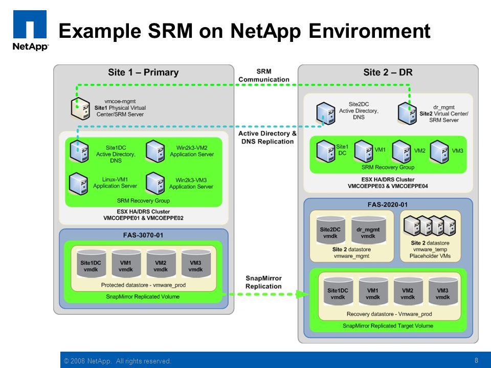 © 2008 NetApp. All rights reserved. Example SRM on NetApp Environment 8
