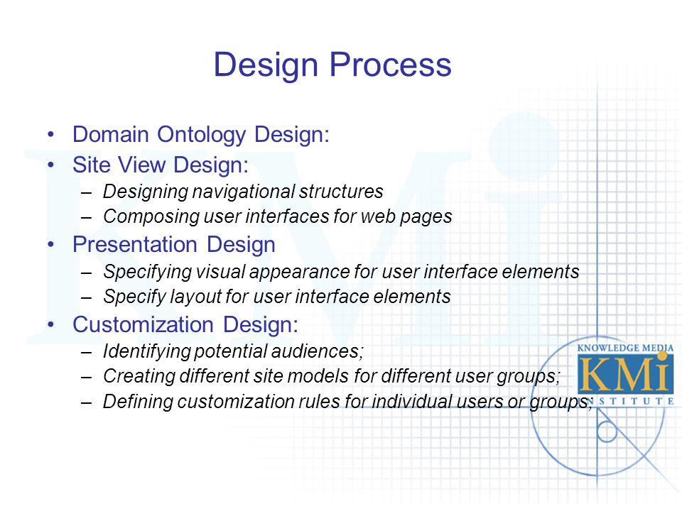 Design Process Domain Ontology Design: Site View Design: –Designing navigational structures –Composing user interfaces for web pages Presentation Desi