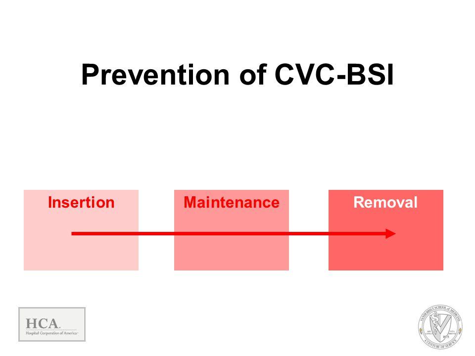 Prevention of CVC-BSI MaintenanceInsertionRemoval