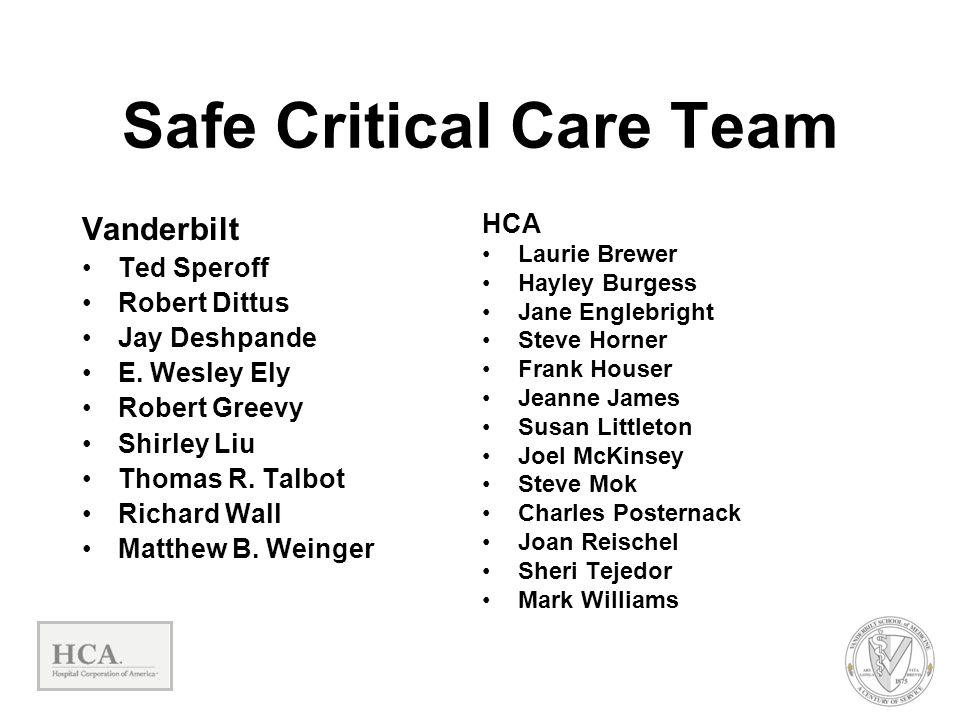 Safe Critical Care Team Vanderbilt Ted Speroff Robert Dittus Jay Deshpande E. Wesley Ely Robert Greevy Shirley Liu Thomas R. Talbot Richard Wall Matth