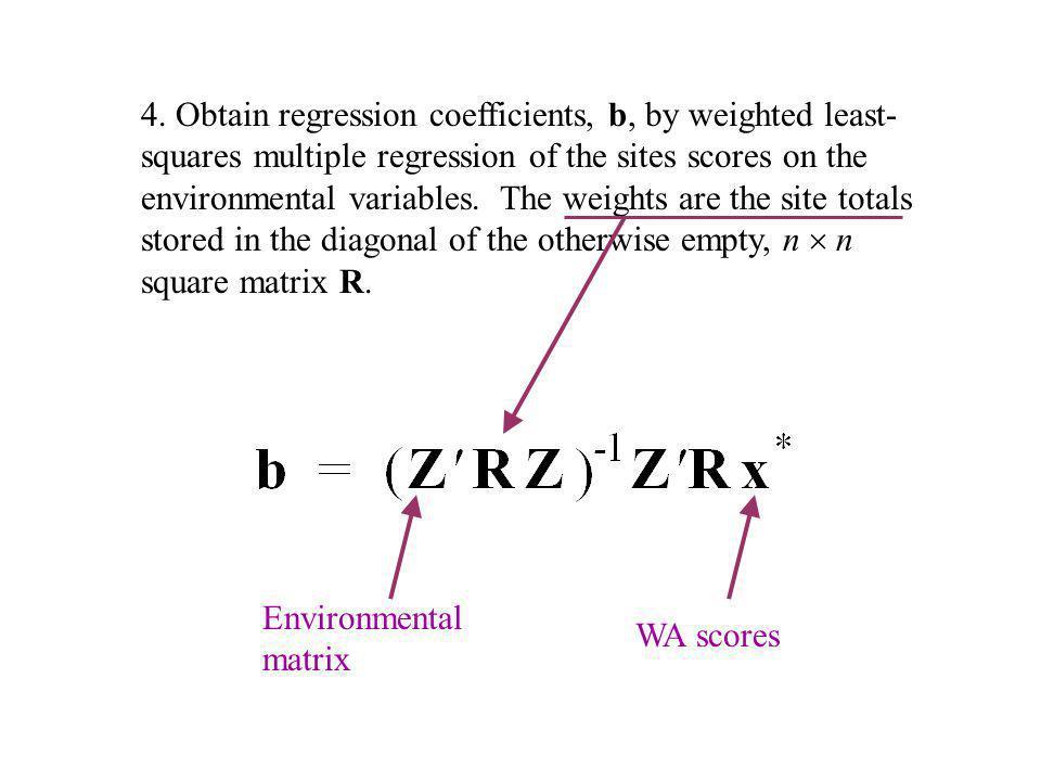 Environmental matrix WA scores