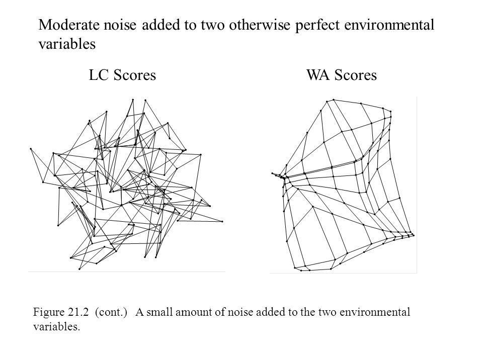 LC ScoresWA Scores Moderate noise added to two otherwise perfect environmental variables Figure 21.2 (cont.) A small amount of noise added to the two