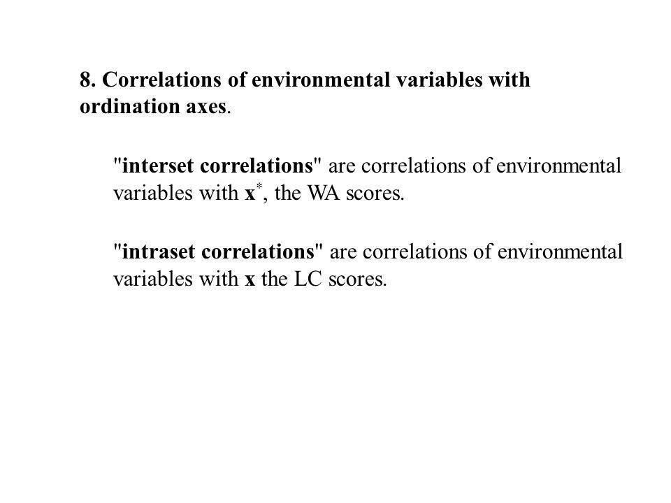 8. Correlations of environmental variables with ordination axes.