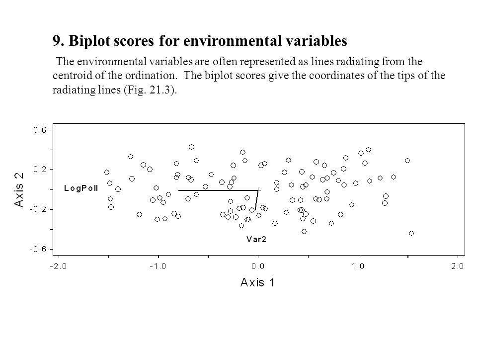 9. Biplot scores for environmental variables The environmental variables are often represented as lines radiating from the centroid of the ordination.