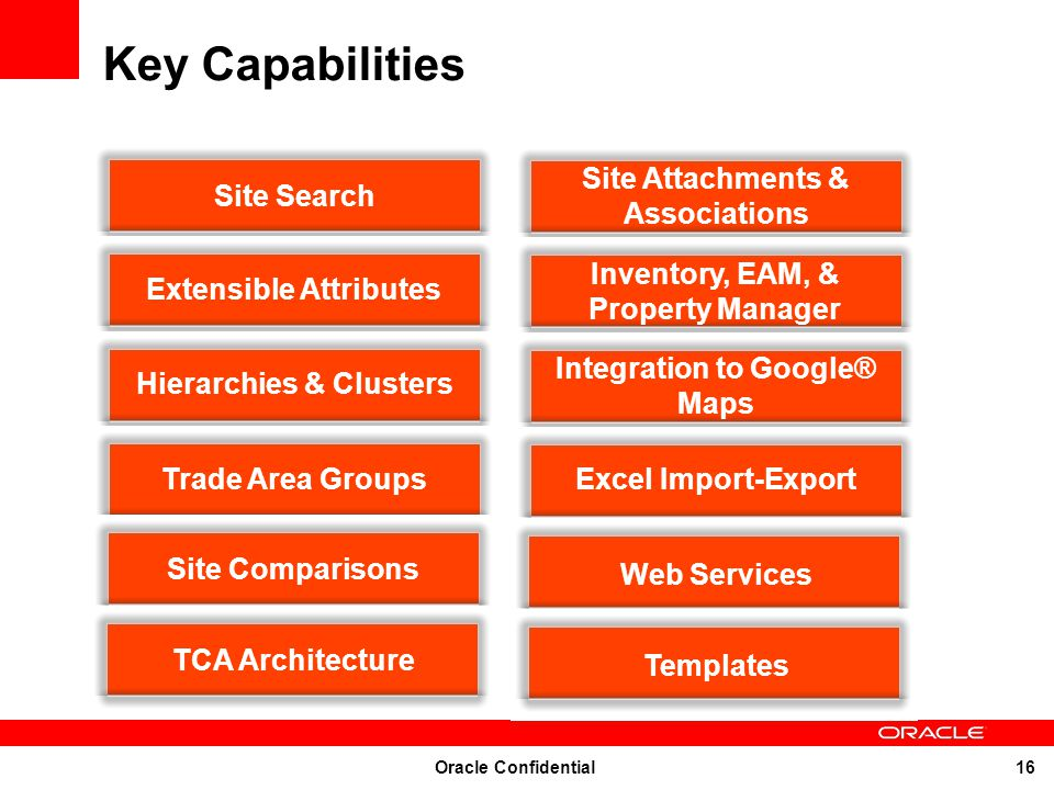Oracle Confidential 16 Key Capabilities Site Attachments & Associations Site Search Inventory, EAM, & Property Manager Extensible Attributes Integrati